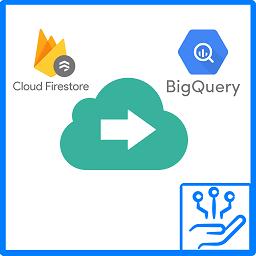 Firestore to BigQuery Loader logo